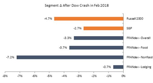 dow-crash-feb-2018